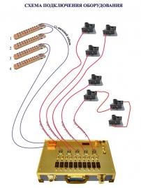 30-канальный пульт для запуска фейерверков
